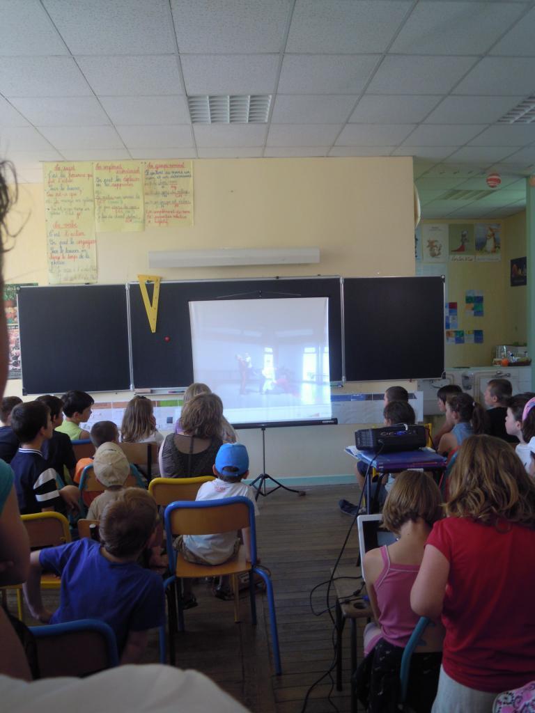la projection en classe